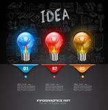 Infographic orientering för idékläckningbegreppsbakgrund med grafer Royaltyfri Bild