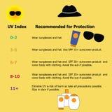 Infographic para la protección contra el riesgo de ULTRAVIOLETA extremo dañino Imágenes de archivo libres de regalías
