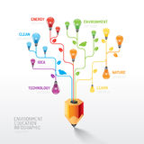 Infographic pencil with light bulb flat line idea. Royalty Free Stock Images