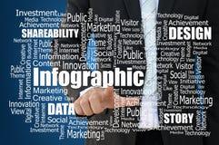 Infographic per l'introduzione sul mercato contenta del concetto di affari Immagini Stock