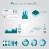 Infographic personal Foto de archivo