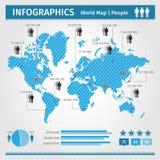 Infographic población de gente Imágenes de archivo libres de regalías