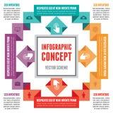 Infographic pojęcie - Abstrakcjonistyczny Wektorowy plan Fotografia Royalty Free