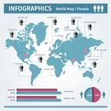 Infographic popolazione della gente royalty illustrazione gratis