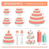 Infographic. population of people. Vector Royalty Free Stock Photos