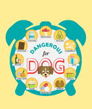 Infographic poster about food and snacks that are dangerous for your dog and may cause intoxication. A set of icons Stock Photography