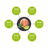 Infographic presentation of food Royalty Free Stock Photo