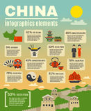 Infographic Presentation  Poster On Chinese. Infographic presentation elements composition poster on chinese  cultural traditions rituals food and sightseeing Royalty Free Stock Photos
