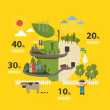 Infographic processing environment of the agricultural industry. Royalty Free Stock Image