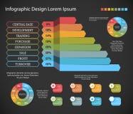 Infographic projekt z skala wyjaśnienie i mapa use Obrazy Royalty Free