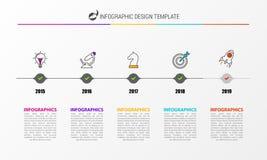 Infographic projekta szablon Kreatywnie pojęcie z 5 krokami Ilustracji