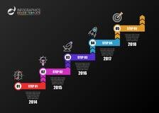 Infographic projekta szablon Linii czasu pojęcie z 5 krokami Obrazy Stock