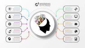 Infographic projekta szablon z 10 opcjami wektor Obrazy Royalty Free