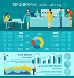 Infographic Public Catering Stock Photography