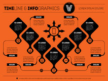 Infographic of purchase funnel. Vector presentation of business Royalty Free Stock Image
