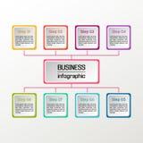 Infographic quadrato di vettore Diagrammi, presentazioni e grafici di affari Fondo Fotografia Stock