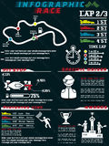 Infographic race car. For web Royalty Free Stock Photography
