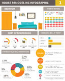 Infographic about remodeling home Stock Image