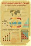infographic retro för diagramkonstruktionssymboler Royaltyfria Foton