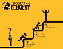 Infographic särar den enkla linjen stilmall med moment alternativstegen av succes Royaltyfri Foto