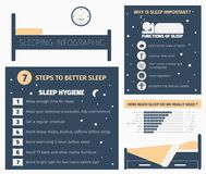Infographic sömn Fotografering för Bildbyråer