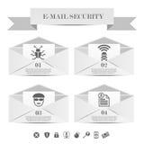 Infographic Schablone der E-Mail-Sicherheit Stockbilder