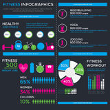 Infographic Schablone der Eignung und des Wellness Lizenzfreies Stockbild