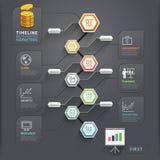 Infographic Schablone der Zeitachse Lizenzfreies Stockbild