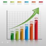Infographic Schablone des Balkendiagramms Lizenzfreies Stockfoto