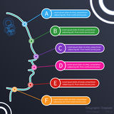 Infographic Schablone des dunklen Vektors mit Gesicht Stockbilder