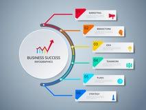 Infographic Schablone des erfolgreichen Geschäftskonzept-Kreises Infographics mit Ikonen und Elementen