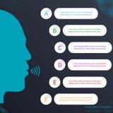 Infographic Schablone des Vektors mit Gesicht Lizenzfreie Stockfotos