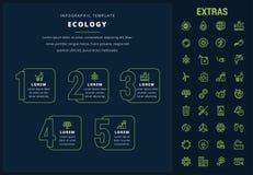 Infographic Schablone, Elemente und Ikonen der Ökologie Stockfoto