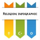 Infographic-Schablone für 3 Religionen - Christentum, Islam und J Lizenzfreie Stockfotos