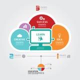 Infographic-Schablone mit Wolkenlaubsägenfahne. Konzeptvektor. Lizenzfreies Stockfoto