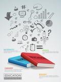 Infographic Schablonenplan der Bildung Lizenzfreies Stockbild