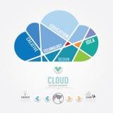 Infographic-Schablonenwolken-Farbfahne Konzeptvektor Stockbild