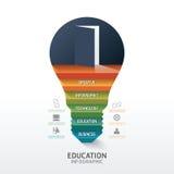 Infographic-Schritt auf Glühlampeformidee Auch im corel abgehobenen Betrag Stockfoto