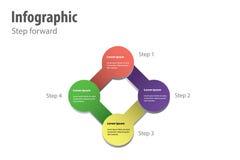 Infographic-Schritt nach vorn Stockbild