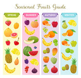 Infographic about seasonal fruits.  Stock Photo