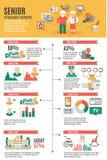 Infographic Senior Poster Stock Image