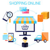 Infographic of sequence for online shopping. Infographic steps of sequence for shopping in internet market includes internet connection, searching, online Stock Photography