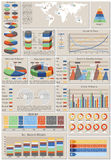 Infographic set. Set of charts, templates, and infographic Royalty Free Stock Image
