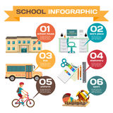 Infographic set with elements of everything you need for school. Royalty Free Stock Image