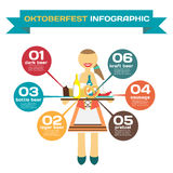 Infographic Set With Elements Of Oktoberfest Stock Images