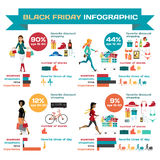 Infographic with shopaholic woman running with a trolley Stock Photos