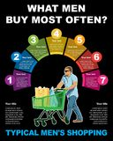 Infographic about shopping Royalty Free Stock Images