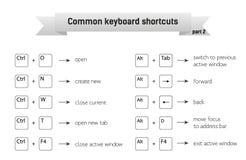 Infographic simple con métodos abreviados de teclado comunes, parte 2 Imagen de archivo libre de regalías