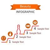 Infographic skönhet Fotografering för Bildbyråer