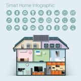 Infographic smart hem- automation och symboler Arkivbild
